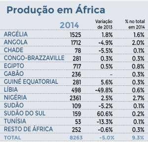 tabela_africa